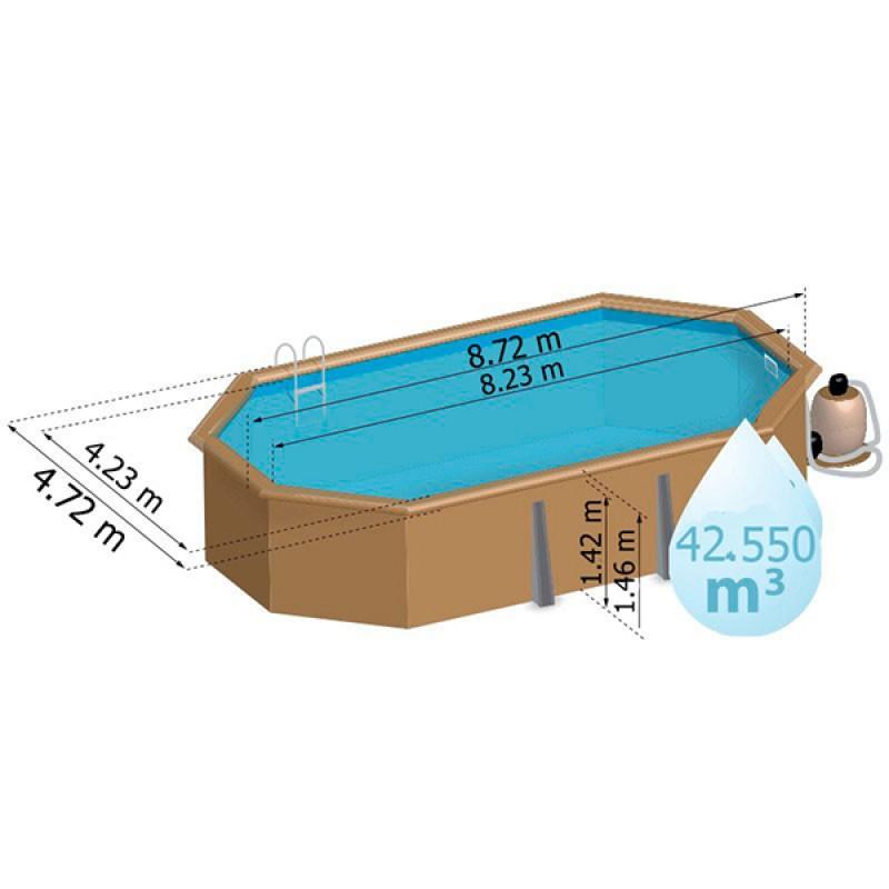Dimensiones piscina madeira Gre ovalada Sevilla